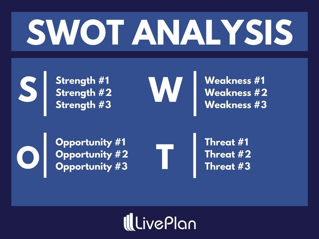 Basic-SWOT-template-image