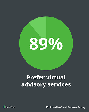 virtual services prefer