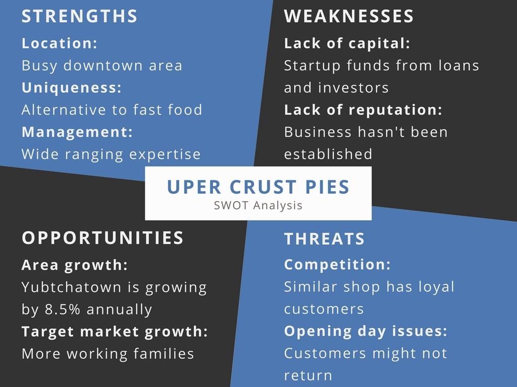 uper-crust-pies-SWOT