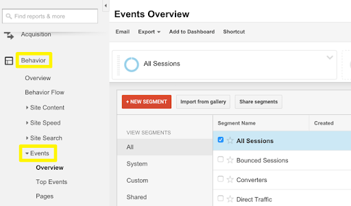 Website Analytics Event Overview
